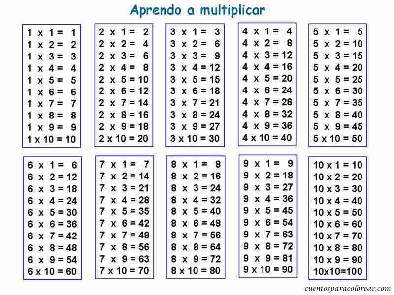 Fichas Educativas De La Tabla De Multiplicar